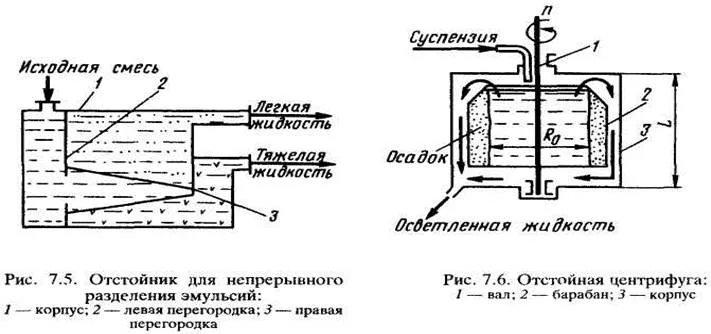 Классификация и характеристики лабораторной центрифуги - фотография 5