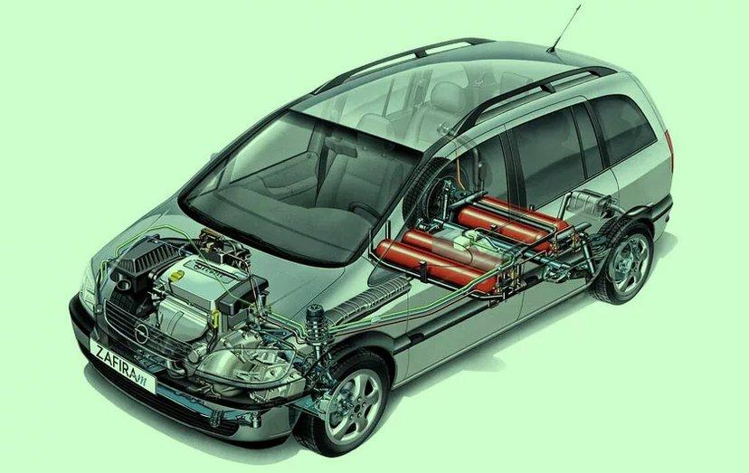 Газодизельный двигатель принцип работы - фото 28