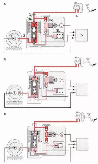 Антиблокировочная система ABS. Принцип работы. - фото 1