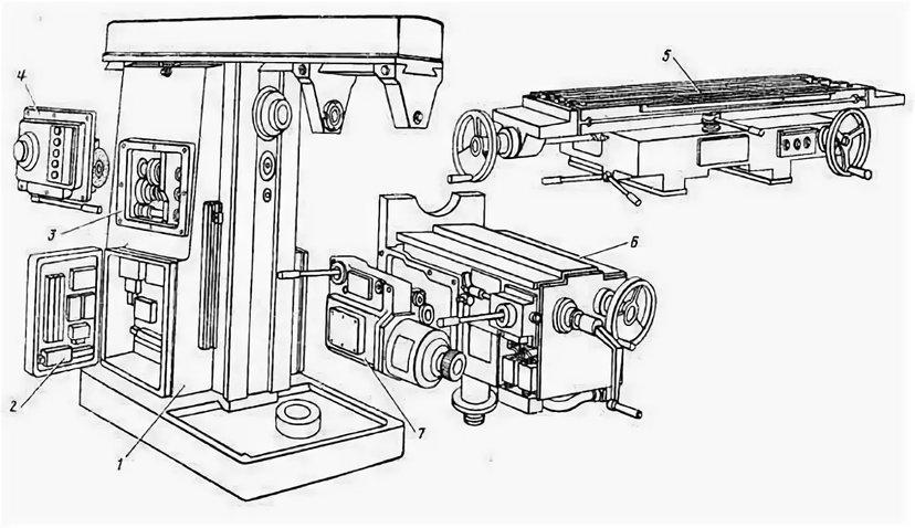 Консольно-фрезерный станок: устройство, схемы и виды - фотография 1