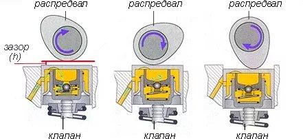 Устройство и принцип работы гидрокомпенсатора - фотография 1