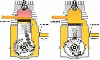 Системы двигателя - фотография 4