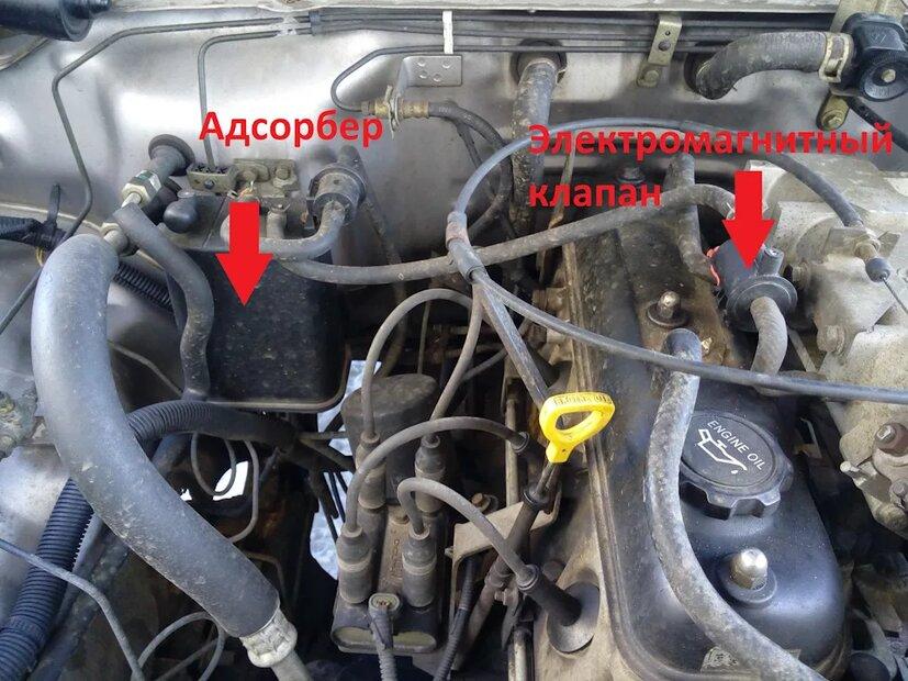 Адсорбер паров бензина — как работает и что это такое,на что влияет - фотография 2