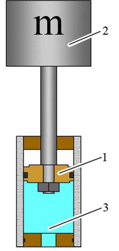 Принцип работы гидроаккумулятора - фото 109