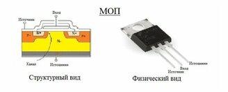 Что такое МОП-транзистор, принцип работы, типы, на схеме, преимущества недостатки - фото 1