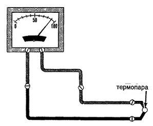 Схема подключения термопары - фотография 20