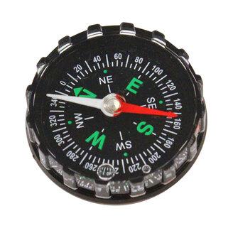 Устройство магнитного компаса - фото 39