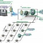Система АСКУЭ — автоматизируем - изображение 49