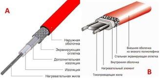 Принцип работы теплого пола - изображение 171
