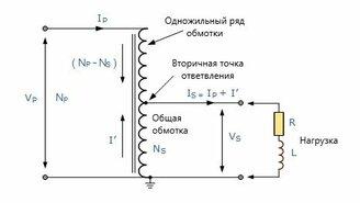 Переменный автотрансформатор - изображение 15