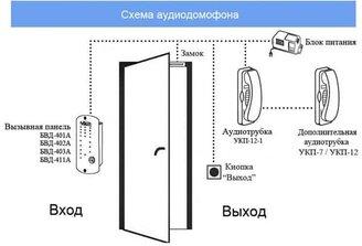 Подключение домофона commax, визит, vizit, элтис, комакс, метаком - фотография 6