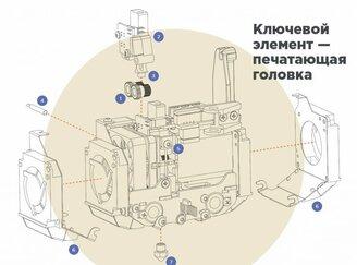 История появления 3D принтера - изображение 16