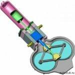 Двигатель стирлинга принцип работы