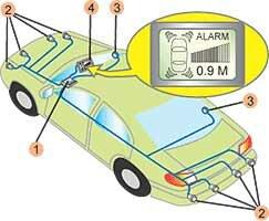 Нужен ли передний парктроник? - изображение 10