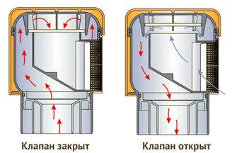 Канализационный аэратор принцип работы - изображение 2