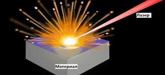 Принцип работы спектрометра - фото 27