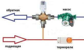 Особенности трёхходового отопительного крана - изображение 57
