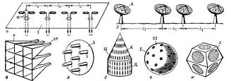 Фазированная антенная решетка принцип работы